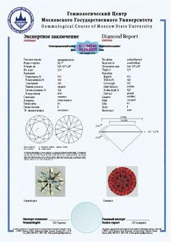Гемологическая экспертиза и сертификация москва энергитические напитки сертификация